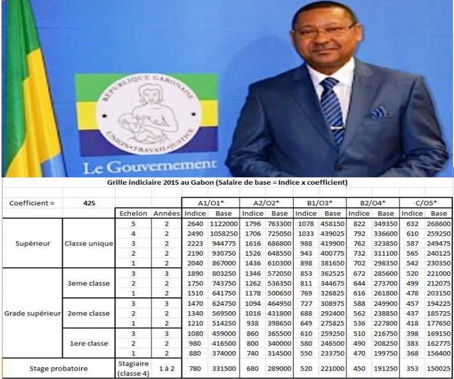 Gabon adieu pip place une nouvelle grille de salaire - Nouvelle grille indiciaire categorie c 2015 ...